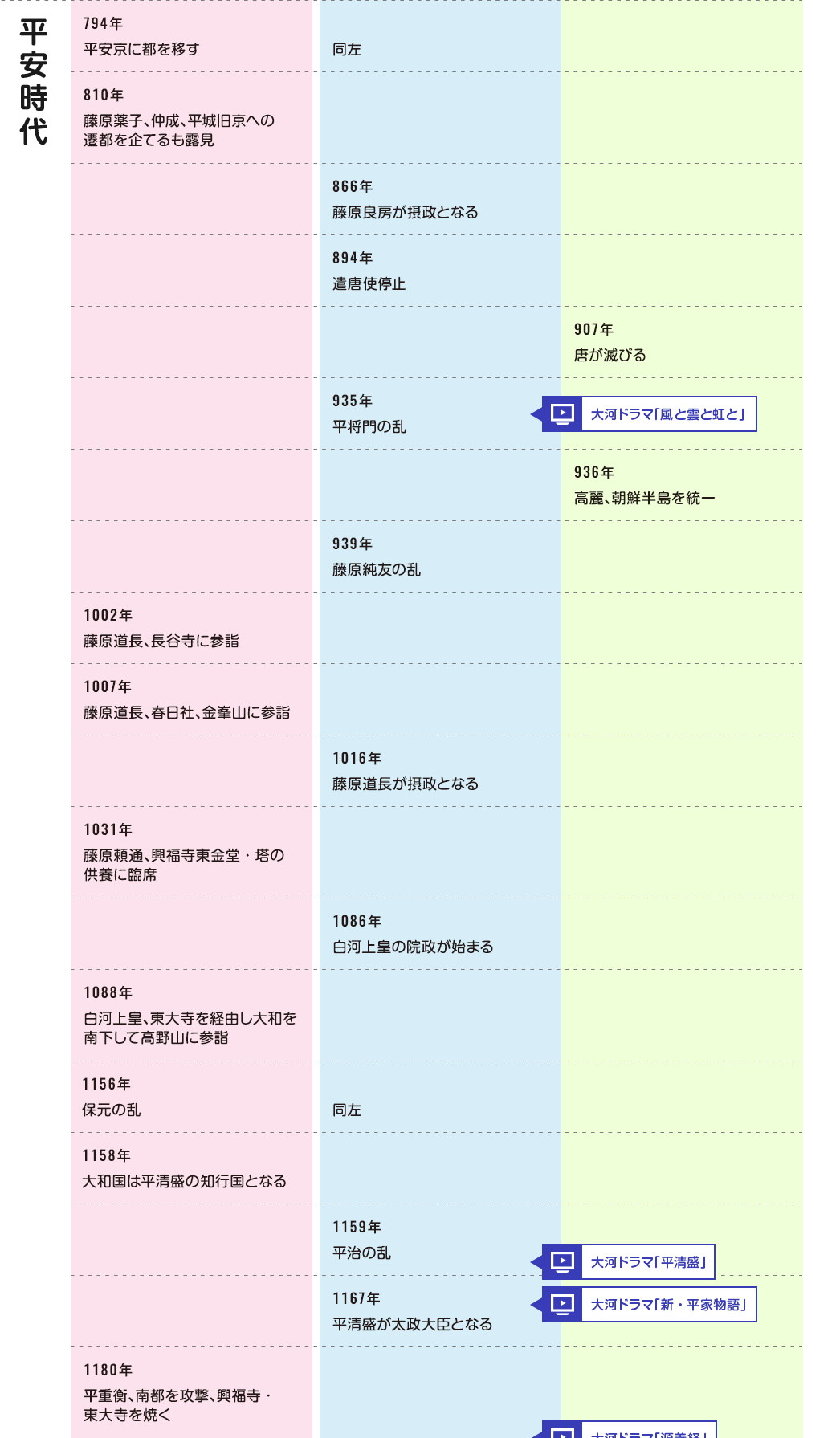 歴史 年 の 表 日本