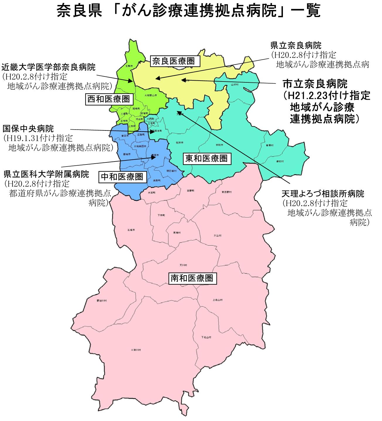 奈良県 奈良市の産婦人科の病院とクリニック